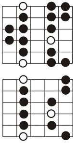 pentatonic_and_dorian_1box